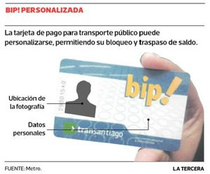 bip personalizada