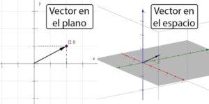 Cómo saber si dos vectores son Paralelos en el Espacio
